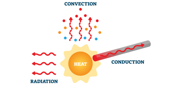 Science: Heat Questions And Answers