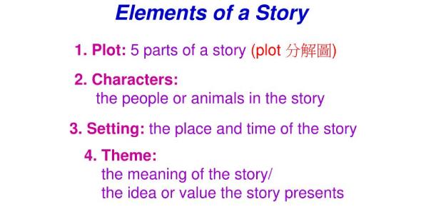 Trivia: Elements Of Story Questions! Quiz