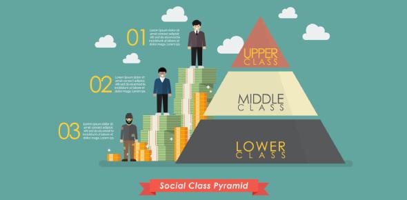 Quiz: What Social Class Am I?