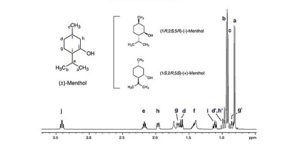 A Quiz On Proton NMR: Trivia!