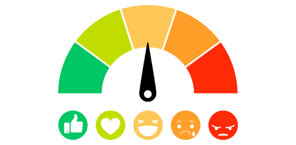 The Stress Level Meter: Quiz!
