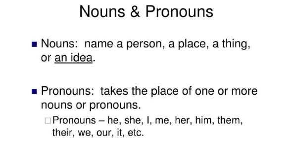 Grammar Quiz: Nouns And Pronouns Test