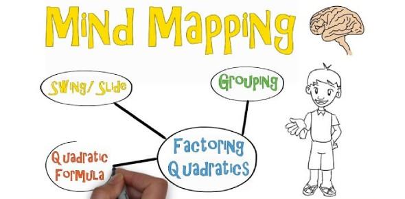 Mental Mapping Skills Quiz! Trivia