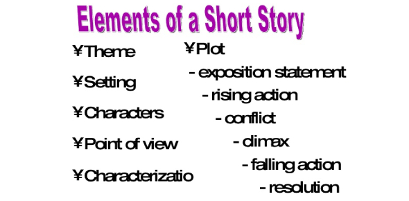 Quiz On Elements Of Story! Trivia
