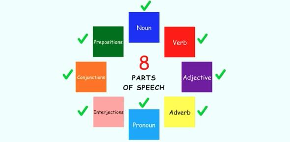 8 Parts Of Speech Quiz: MCQ Test