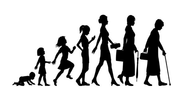 Quiz: Life Span Development Psychology Questions!