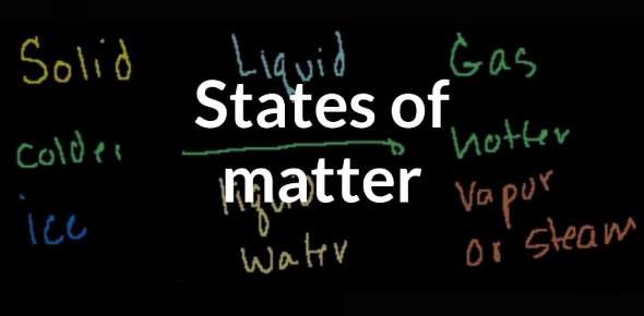 Water And Three States Of Matter! Trivia Quiz