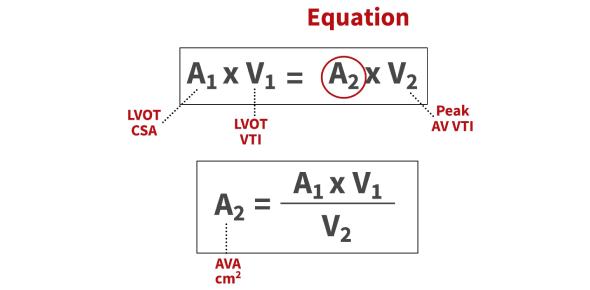 Equation Quiz