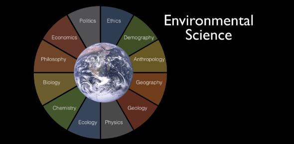 Environmental Science Toughest Questions! Trivia Quiz