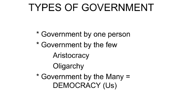 Knowledge Test On Types Of Government! Trivia Quiz