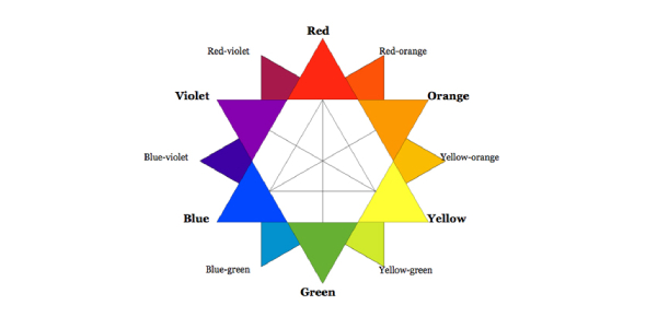 What Color Represents You?