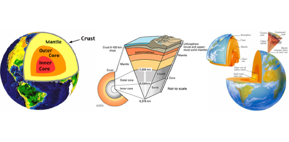 7th Grade Science Quiz On Earth! Trivia