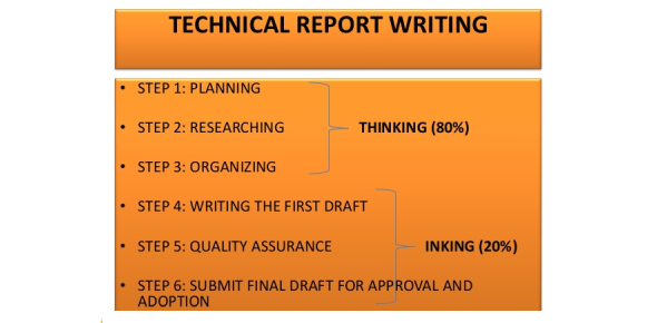 Technical Report Writing Quiz! Trivia Test!