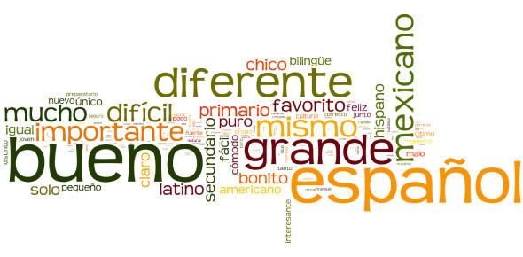 Spanish Vocabulary Quiz For -ar Verbs!