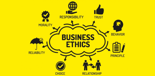Quiz: Interesting Questions About The Ethics Of Business