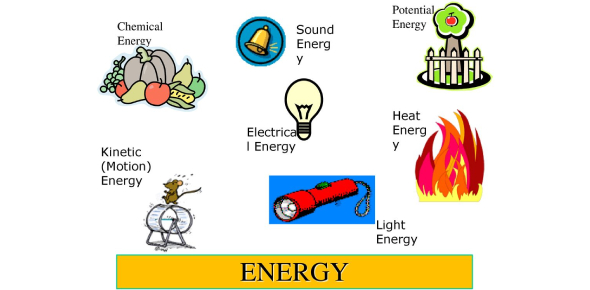 5th Grade Energy Quiz - Discovery Works Science