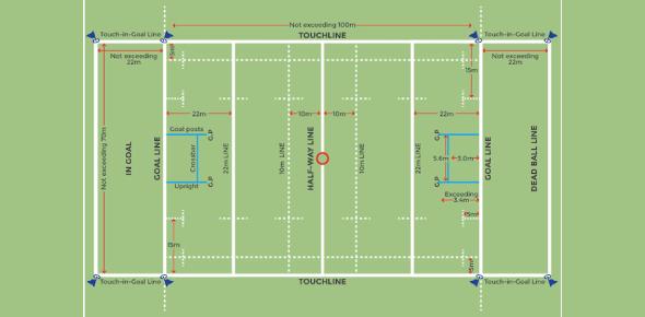 Rugby Basics