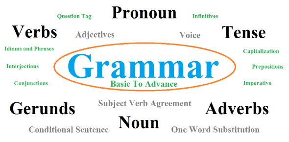 Ultimate Quiz About English Grammar