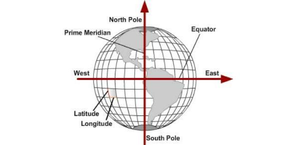 Latitude And Longitude Quiz