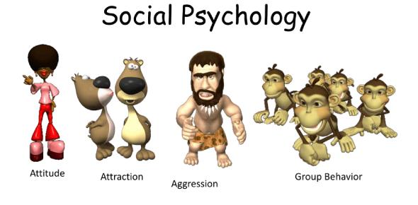 Social Psychology Ultimate Exam! Quiz