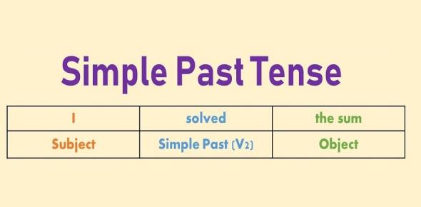 Simple Past Tense Quiz: Test