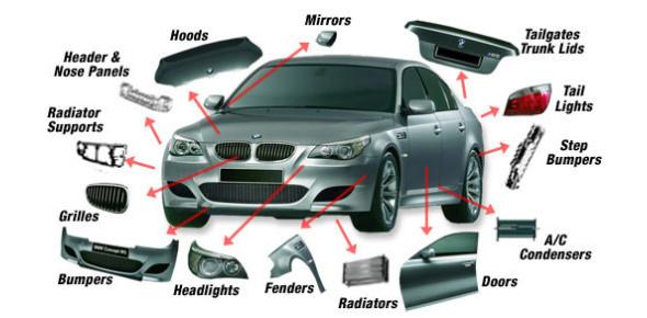 A Quiz On Car And Its Parts! Trivia