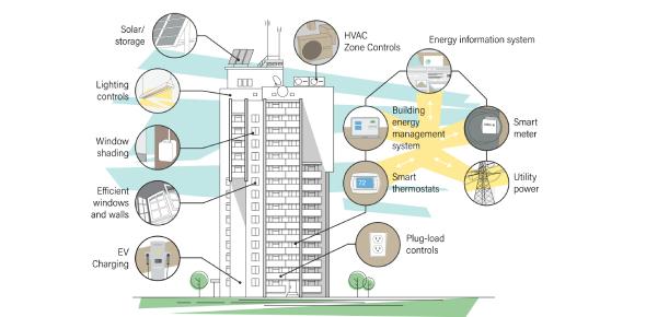 Architect Exam: Building Utilities Quiz! Trivia