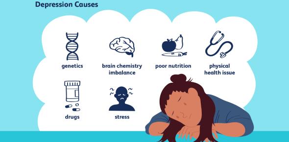 Depression: Symptoms And Causes Quiz! Trivia