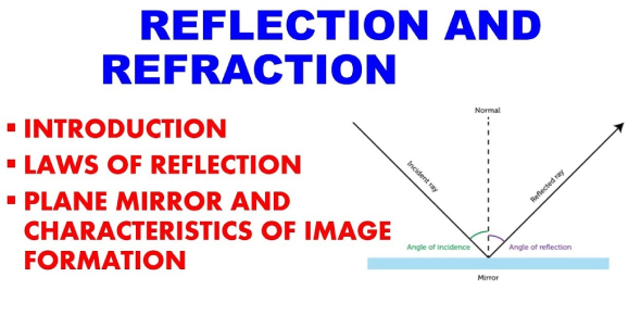 Reflection And Refraction Quiz: Physics Trivia!