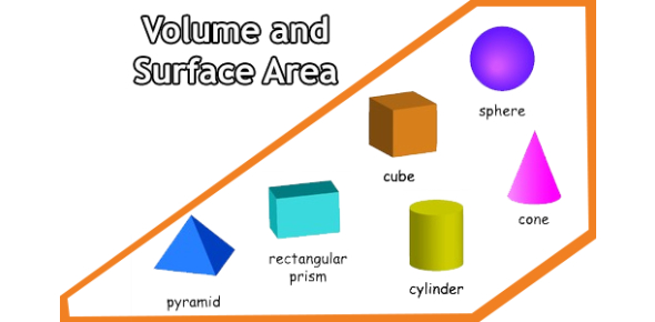 Volume And Surface Area Test! Quiz