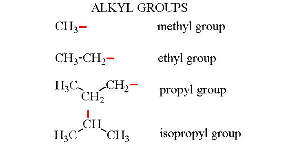 Naming Alkanes With Alkyl Groups: Quiz