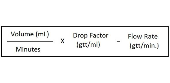 IV Drip Rate Calculation Quiz: Test!