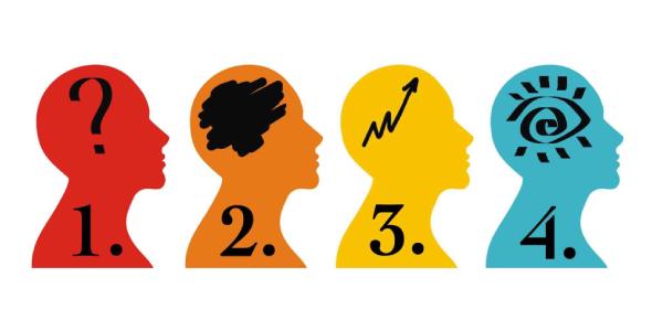 Personality Psychology Quiz: Trivia!