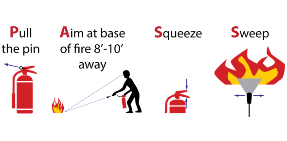 Quiz: Fire Extinguisher Safety Questions!