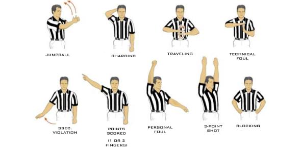 Basketball Signals Quiz: Trivia!
