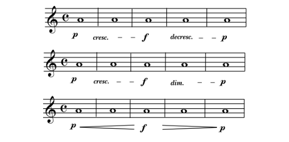 Music Quiz: Dynamics And Articulation!