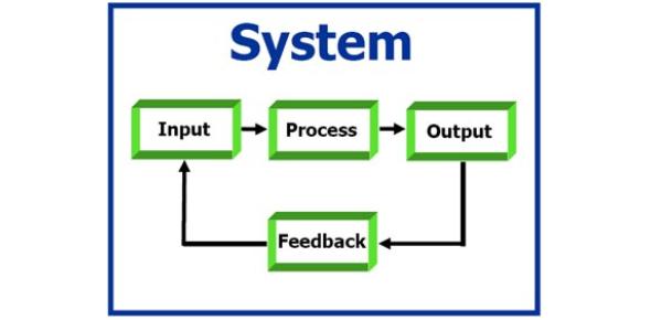 ICT Systems Test Quiz! Trivia