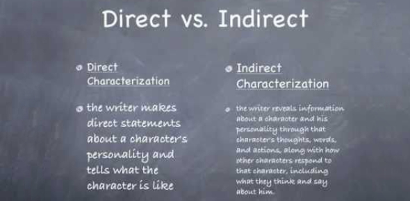 Indirect Characterization And Direct Characterization Quiz