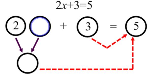 Algebra Trivia: MCQ Quiz! Exam