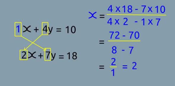 Simultaneous Equation Trivia Quiz!