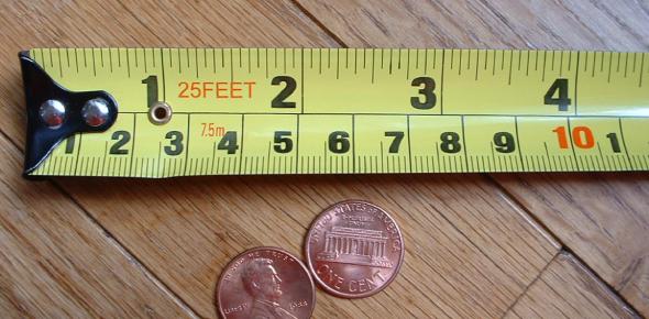 Exam: The Measurement Quiz!