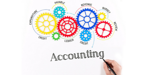 Basic Accounting Exam: Quiz! MCQ
