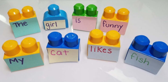 English Grammar- Sentence Building Quiz