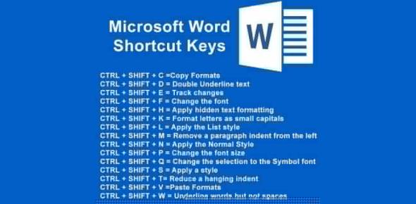 M.S. Word Keyboard Shortcuts Quiz