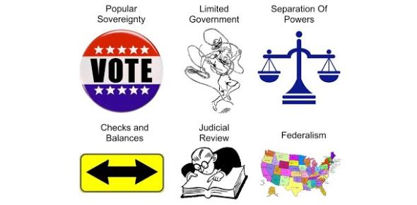 Principles Of The Constitution Quiz