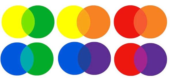 Mixing Colors Quiz