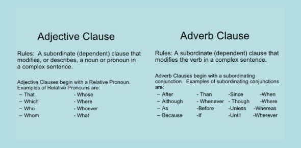 Adjective And Adverb Clauses Quiz Questions