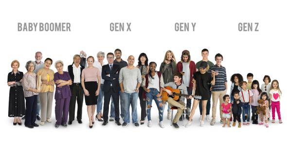 Generational Differences Trivia Questions! Quiz