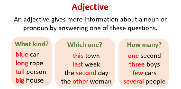 A Short Practice Test On Adjectives!