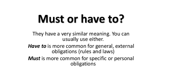 English Grammar: Use Of Must/Have To/Should Trivia Quiz!